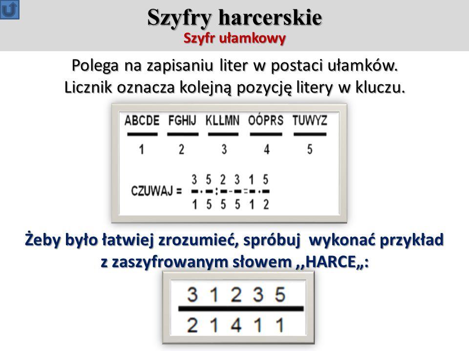 Szyfry harcerskie Szyfr zuchowy (czekolada) To szyfr w którym litery są kodowane za pomocą kropek umiejscowionych w odpowiedniej ramce (wyczytanej z k