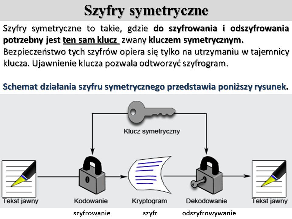 Szyfry dzieli się na: S Z Y F R Y - podział symetryczneasymetryczne