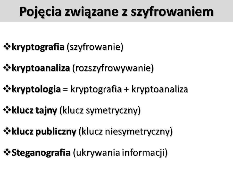 Pojęcia związane z szyfrowaniem  kryptografia (szyfrowanie)  kryptoanaliza (rozszyfrowywanie)  kryptologia = kryptografia + kryptoanaliza  klucz tajny (klucz symetryczny)  klucz publiczny (klucz niesymetryczny)  Steganografia (ukrywania informacji)