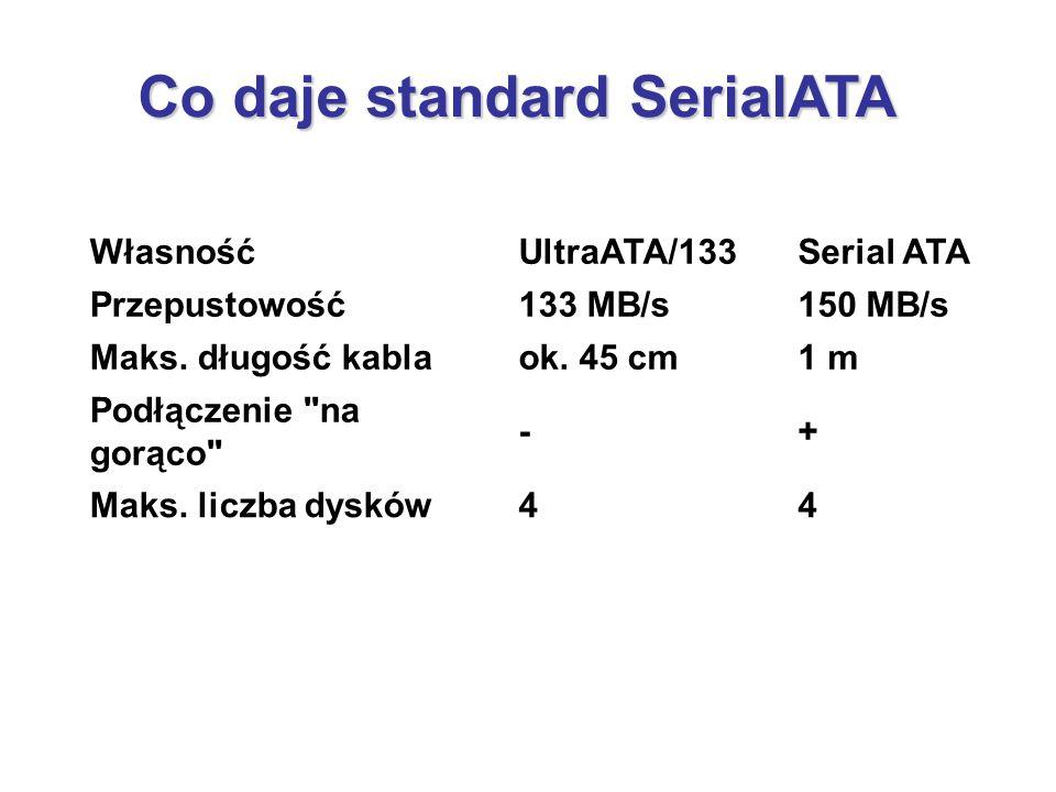 Co daje standard SerialATA WłasnośćUltraATA/133Serial ATA Przepustowość133 MB/s150 MB/s Maks. długość kablaok. 45 cm1 m Podłączenie