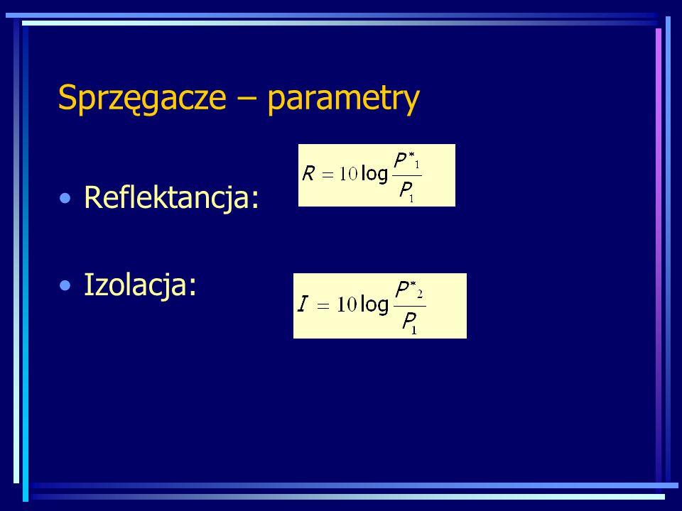 Sprzęgacze – parametry Reflektancja: Izolacja:
