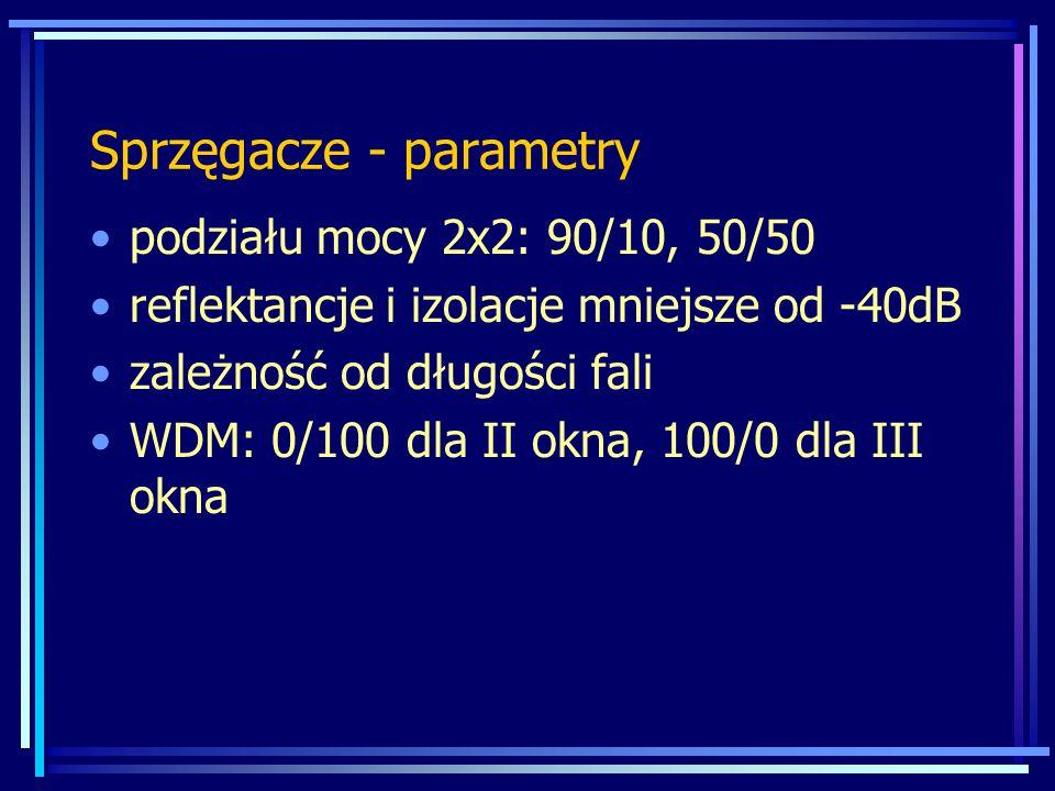 Sprzęgacze - parametry podziału mocy 2x2: 90/10, 50/50 reflektancje i izolacje mniejsze od -40dB zależność od długości fali WDM: 0/100 dla II okna, 10