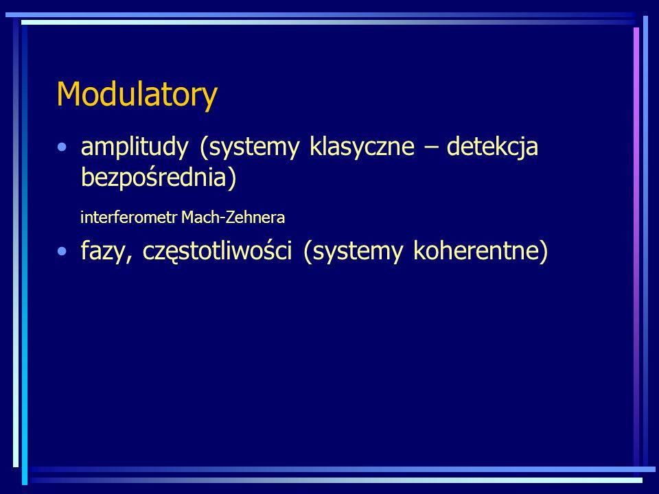 Modulatory amplitudy (systemy klasyczne – detekcja bezpośrednia) interferometr Mach-Zehnera fazy, częstotliwości (systemy koherentne)
