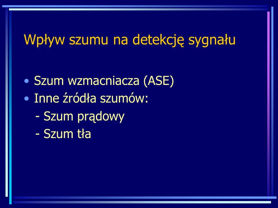 Wpływ szumu na detekcję sygnału Szum wzmacniacza (ASE) Inne źródła szumów: - Szum prądowy - Szum tła