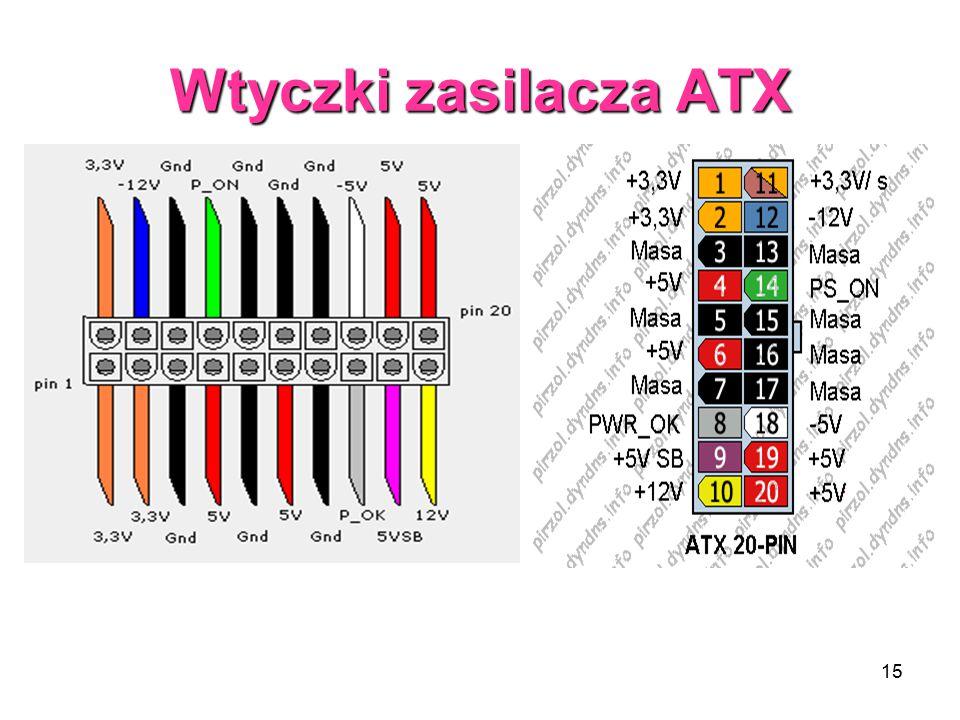 15 Wtyczki zasilacza ATX