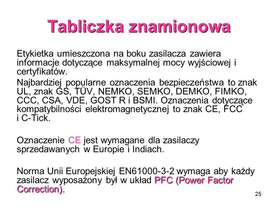 25 Tabliczka znamionowa Etykietka umieszczona na boku zasilacza zawiera informacje dotyczące maksymalnej mocy wyjściowej i certyfikatów. Najbardziej p