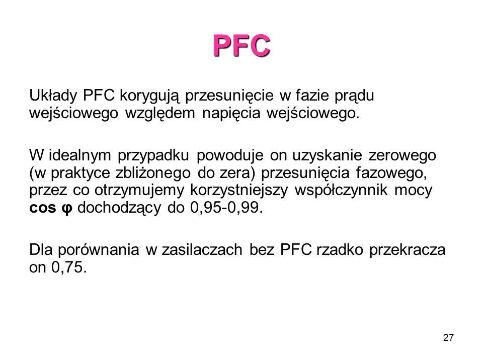 27 PFC Układy PFC korygują przesunięcie w fazie prądu wejściowego względem napięcia wejściowego. W idealnym przypadku powoduje on uzyskanie zerowego (