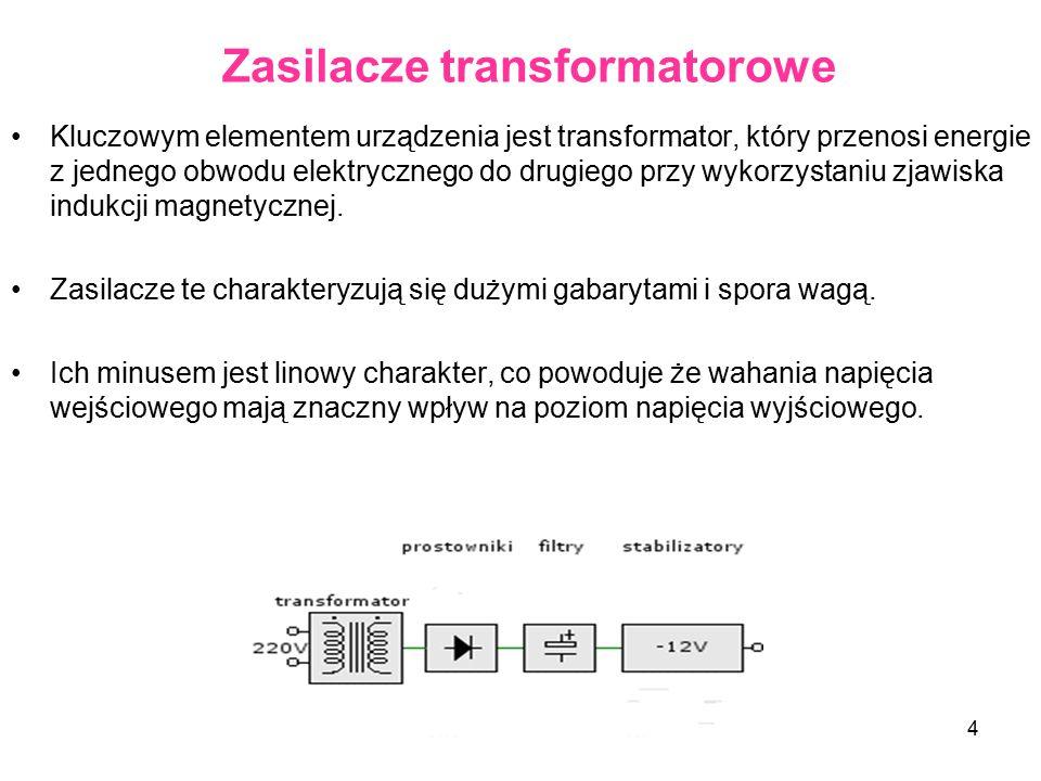 Kluczowym elementem urządzenia jest transformator, który przenosi energie z jednego obwodu elektrycznego do drugiego przy wykorzystaniu zjawiska indukcji magnetycznej.