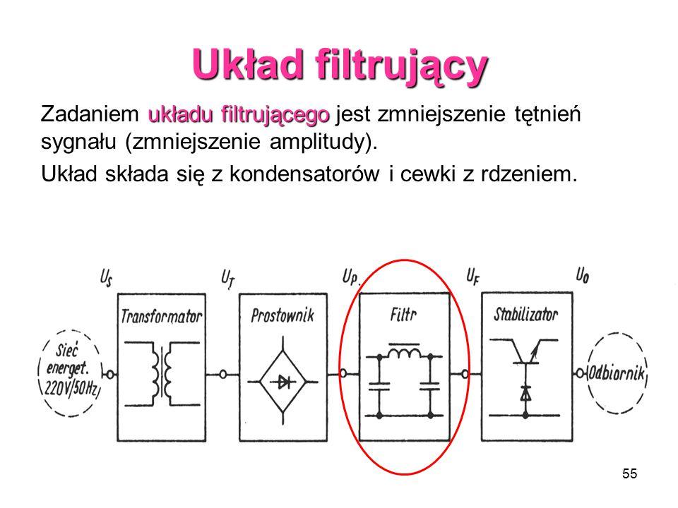 55 Układ filtrujący układu filtrującego Zadaniem układu filtrującego jest zmniejszenie tętnień sygnału (zmniejszenie amplitudy).