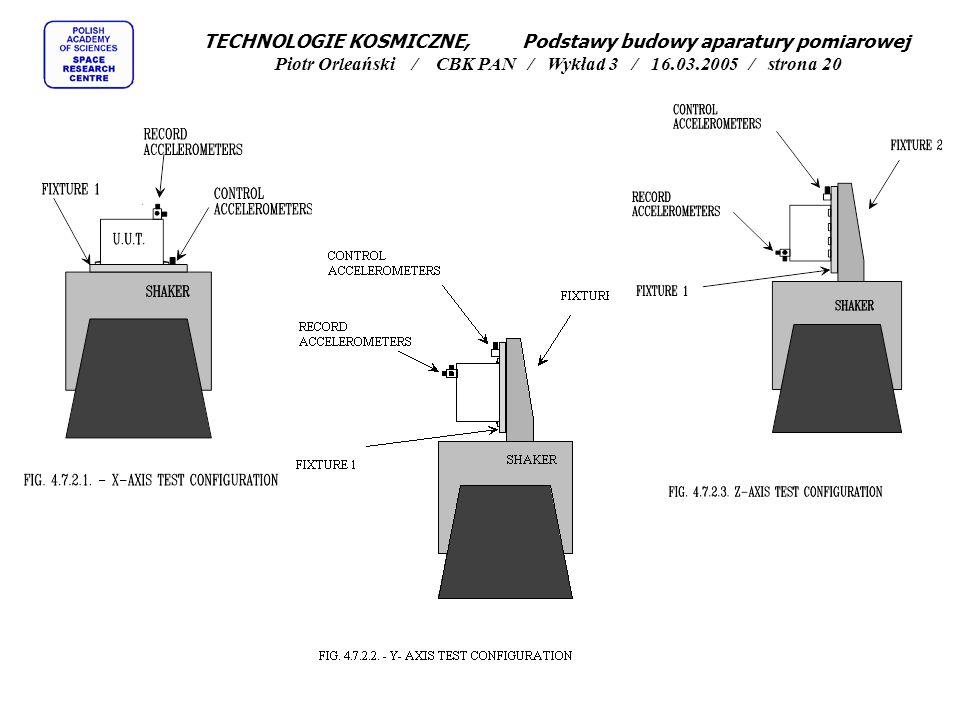 TECHNOLOGIE KOSMICZNE, Podstawy budowy aparatury pomiarowej Piotr Orleański / CBK PAN / Wykład 3 / 16.03.2005 / strona 20