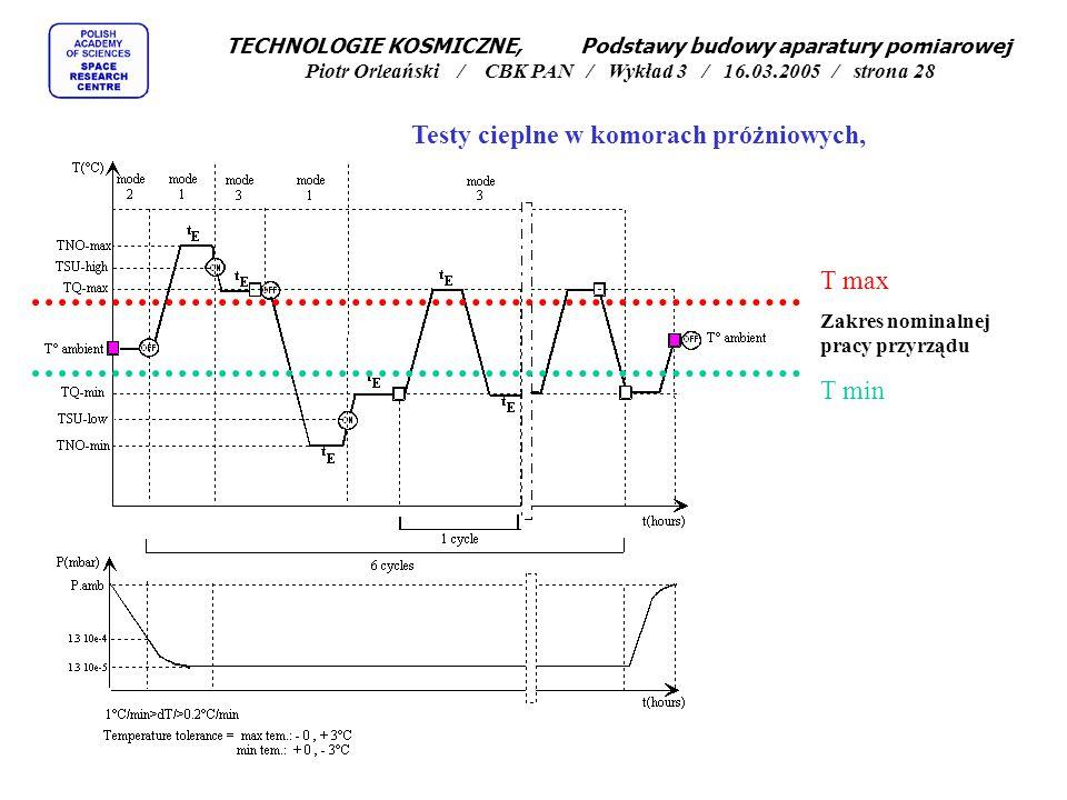 Testy cieplne w komorach próżniowych, T max Zakres nominalnej pracy przyrządu T min TECHNOLOGIE KOSMICZNE, Podstawy budowy aparatury pomiarowej Piotr Orleański / CBK PAN / Wykład 3 / 16.03.2005 / strona 28