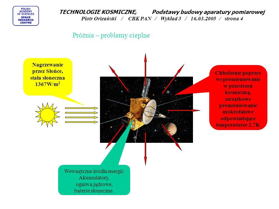 Próżnia – problemy cieplne Nagrzewanie przez Słońce, stała słoneczna 1367W/m 2 Chłodzenie poprzez wypromieniowanie w przestrzeń kosmiczną, szczątkowe promieniowanie mokrofalowe odpowiadające temperaturze 2.7K Wewnętrzne źródła energii: Akumulatory, ogniwa jądrowe, baterie słoneczne.