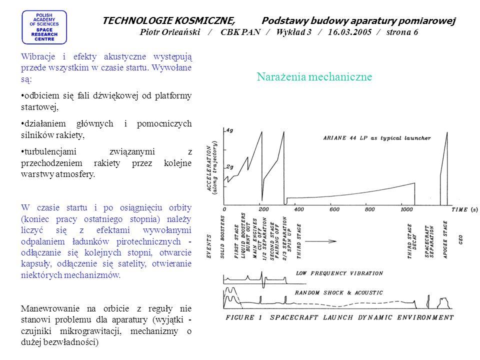 Narażenia mechaniczne Wibracje i efekty akustyczne występują przede wszystkim w czasie startu.