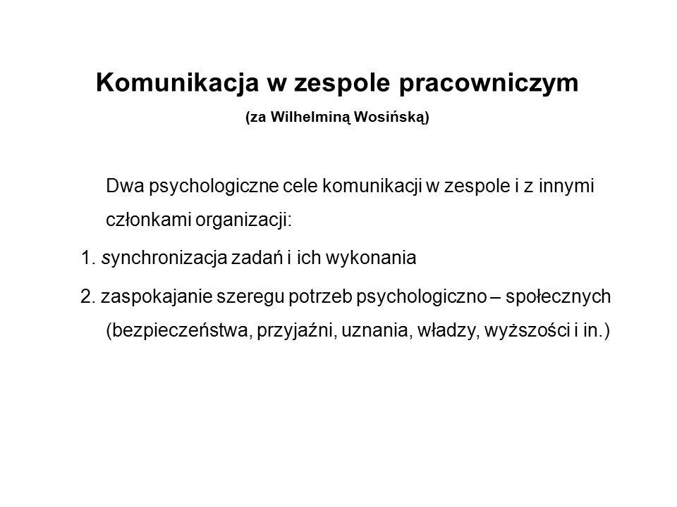 Komunikacja w zespole pracowniczym (za Wilhelminą Wosińską) Dwa psychologiczne cele komunikacji w zespole i z innymi członkami organizacji: 1. synchro