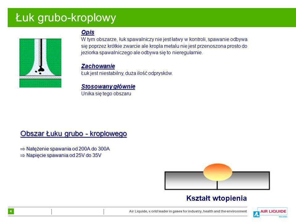 4 Air Liquide, world leader in gases for industry, health and the environment Łuk grubo-kroplowy Obszar Łuku grubo - kroplowego  Natężenie spawania o