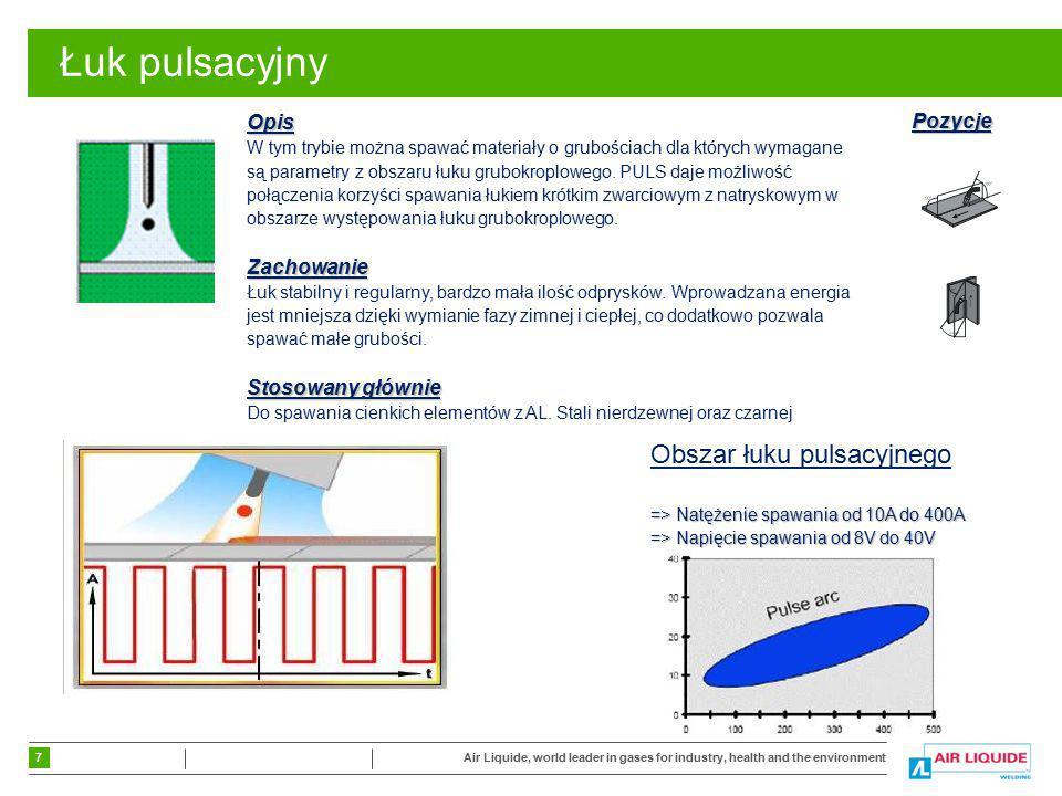 7 Air Liquide, world leader in gases for industry, health and the environment Łuk pulsacyjny Opis W tym trybie można spawać materiały o grubościach dla których wymagane są parametry z obszaru łuku grubokroplowego.