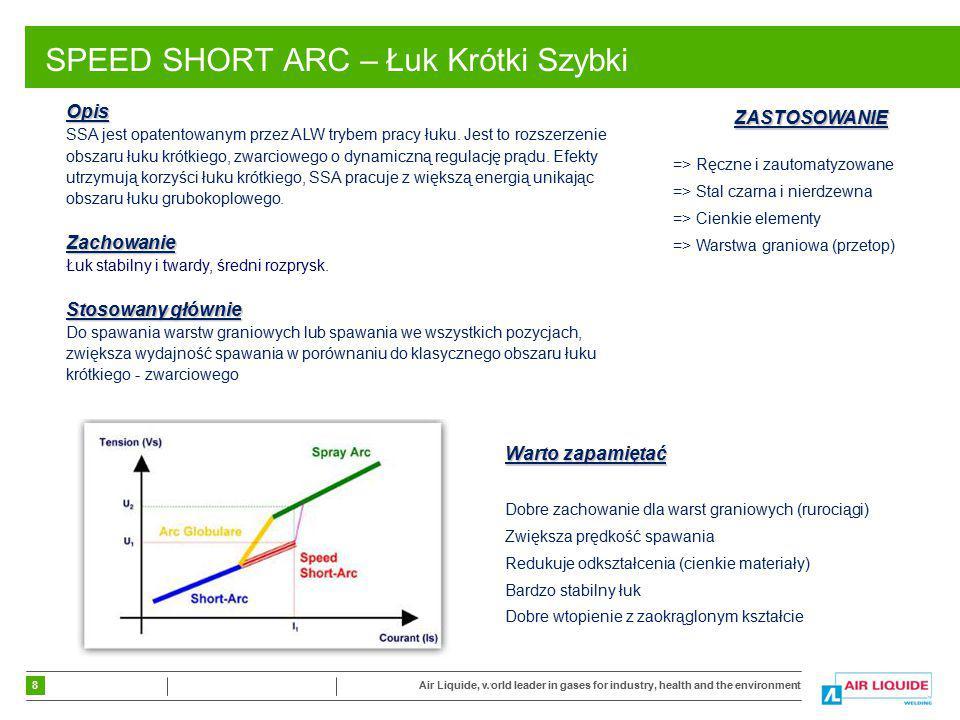 8 Air Liquide, world leader in gases for industry, health and the environment SPEED SHORT ARC – Łuk Krótki Szybki Warto zapamiętać Dobre zachowanie dl