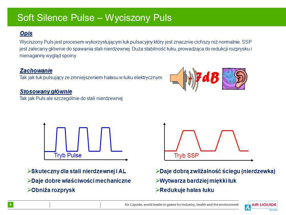 9 Air Liquide, world leader in gases for industry, health and the environment Opis Wyciszony Puls jest procesem wykorzystującym łuk pulsacyjny który j