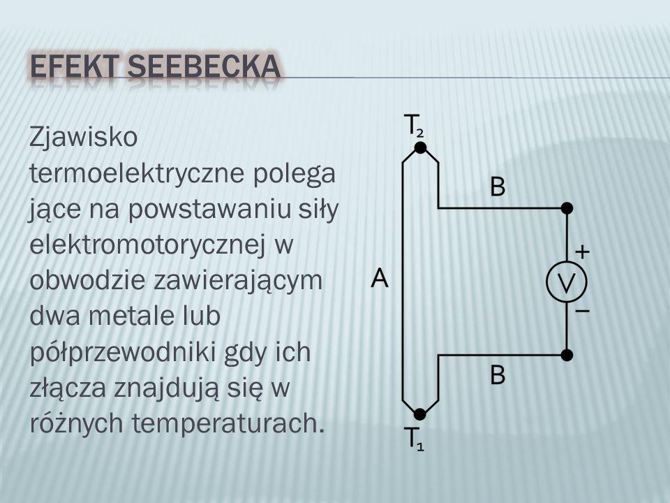 Zjawisko termoelektryczne polega jące na powstawaniu siły elektromotorycznej w obwodzie zawierającym dwa metale lub półprzewodniki gdy ich złącza znajdują się w różnych temperaturach.