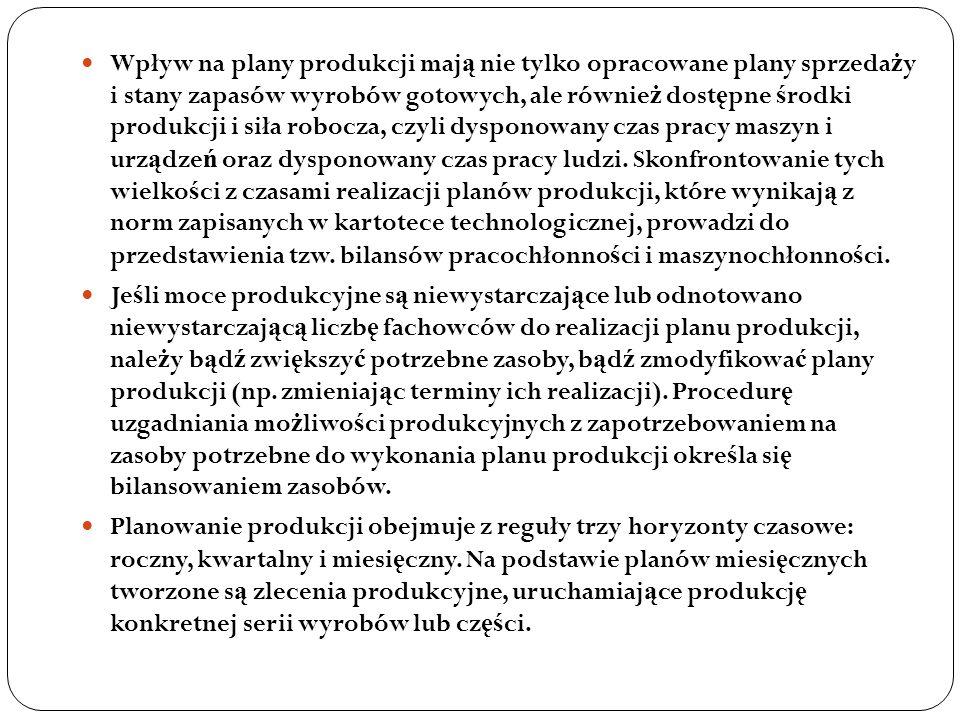 Wpływ na plany produkcji maj ą nie tylko opracowane plany sprzeda ż y i stany zapasów wyrobów gotowych, ale równie ż dost ę pne ś rodki produkcji i si