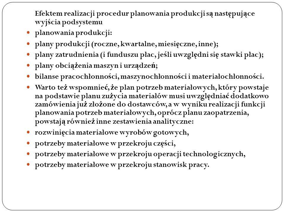 Efektem realizacji procedur planowania produkcji s ą nast ę puj ą ce wyj ś cia podsystemu planowania produkcji: plany produkcji (roczne, kwartalne, mi
