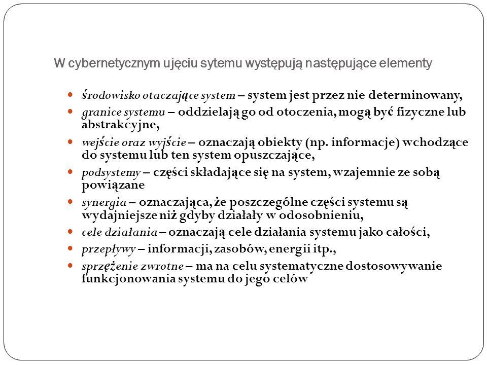 W cybernetycznym ujęciu sytemu występują następujące elementy ś rodowisko otaczaj ą ce system – system jest przez nie determinowany, granice systemu –