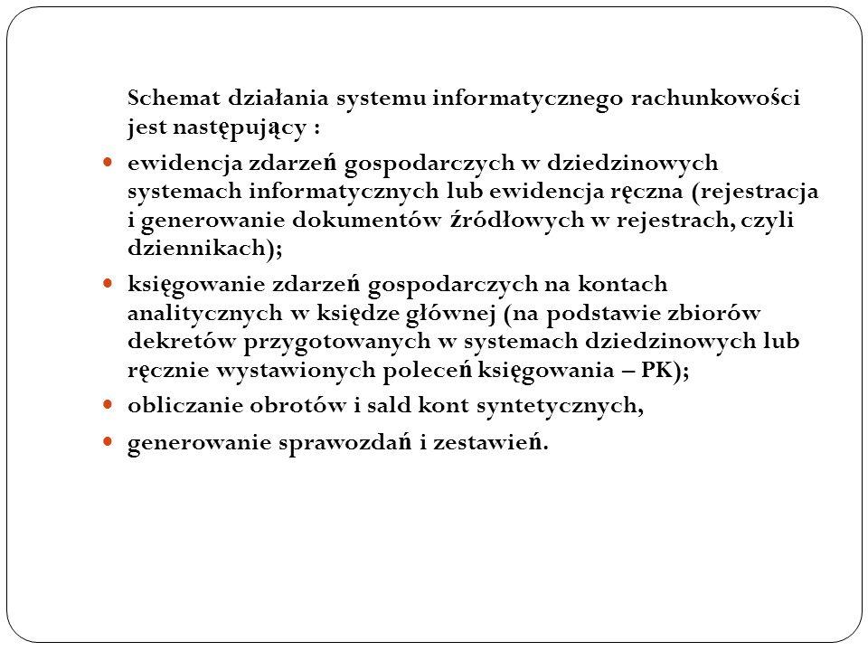 Schemat działania systemu informatycznego rachunkowo ś ci jest nast ę puj ą cy : ewidencja zdarze ń gospodarczych w dziedzinowych systemach informatyc