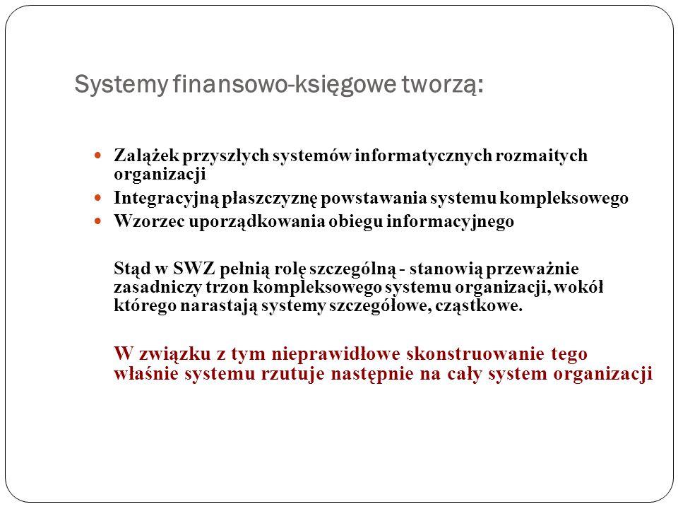Systemy finansowo-księgowe tworzą: Zalążek przyszłych systemów informatycznych rozmaitych organizacji Integracyjną płaszczyznę powstawania systemu kom