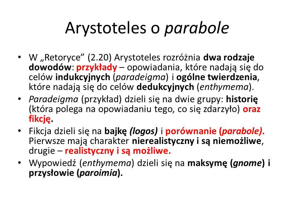 Bajka a parabole w Starym Testamencie Arystoteles twierdzi, że zaprezentowany podział to wyczerpujący katalog możliwych form argumentacji retorycznej.