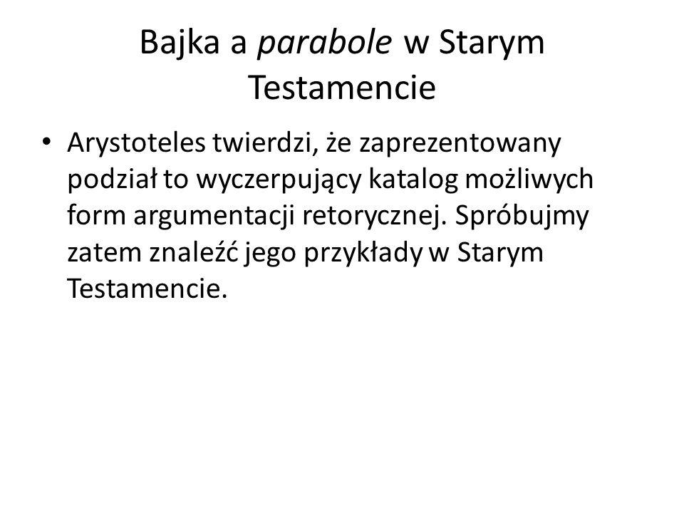 """Bajka a parabole w Starym Testamencie """"Posłuchajcie mnie, możni Sychem, a Bóg usłyszy was także."""