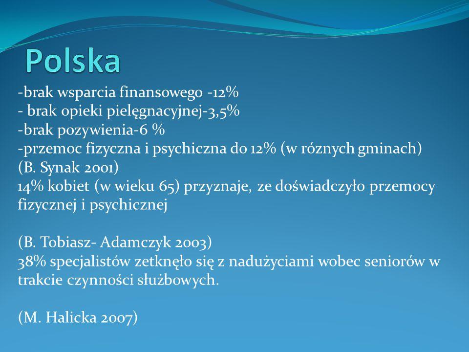 -brak wsparcia finansowego -12% - brak opieki pielęgnacyjnej-3,5% -brak pozywienia-6 % -przemoc fizyczna i psychiczna do 12% (w róznych gminach) (B. S