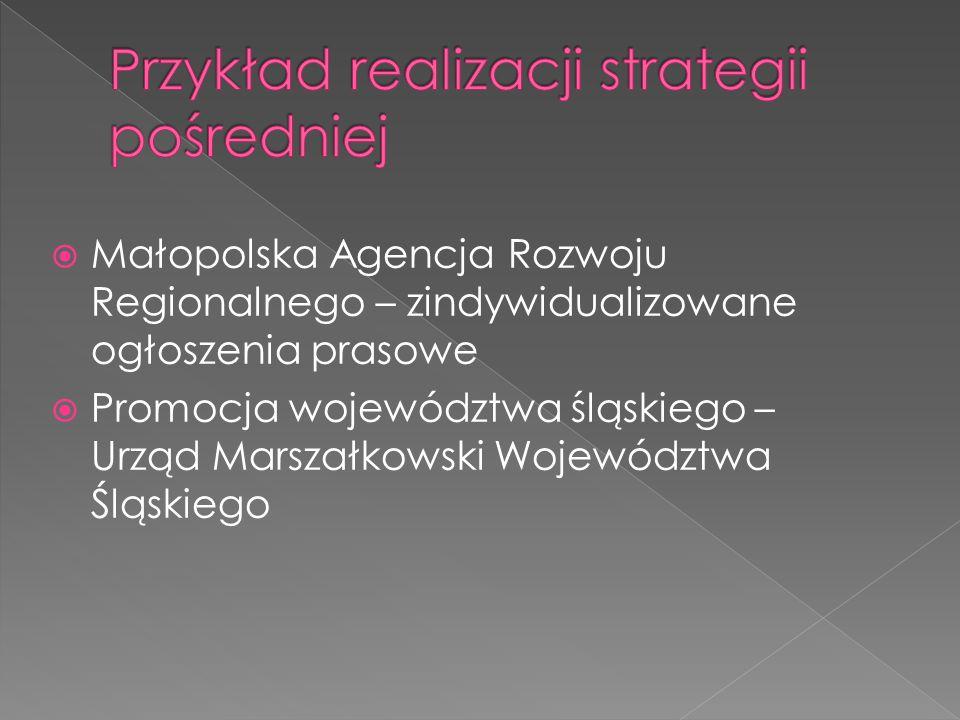  Małopolska Agencja Rozwoju Regionalnego – zindywidualizowane ogłoszenia prasowe  Promocja województwa śląskiego – Urząd Marszałkowski Województwa Śląskiego