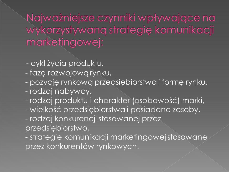  1.Strategia komunikacja masowej  2. Strategia komunikacji zindywidualizowanej  3.