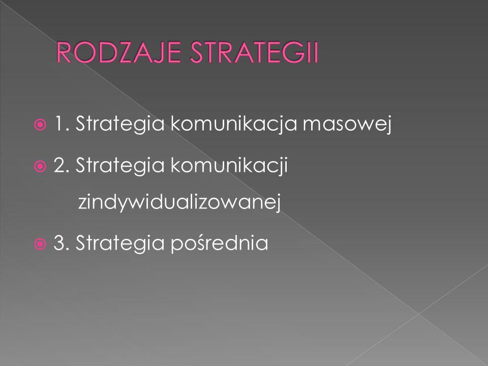  1. Strategia komunikacja masowej  2. Strategia komunikacji zindywidualizowanej  3.