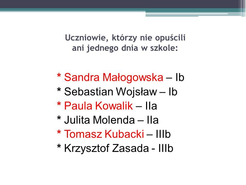 Uczniowie, którzy nie opuścili ani jednego dnia w szkole: * Sandra Małogowska – Ib * Sebastian Wojsław – Ib * Paula Kowalik – IIa * Julita Molenda – I