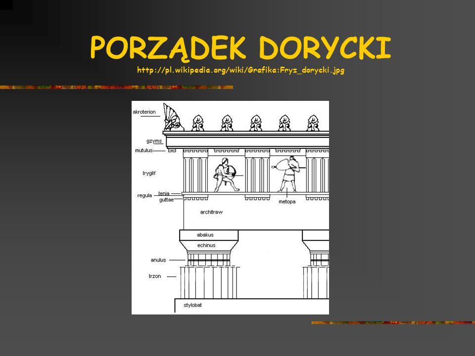 PORZĄDEK DORYCKI http://pl.wikipedia.org/wiki/Grafika:Fryz_dorycki.jpg