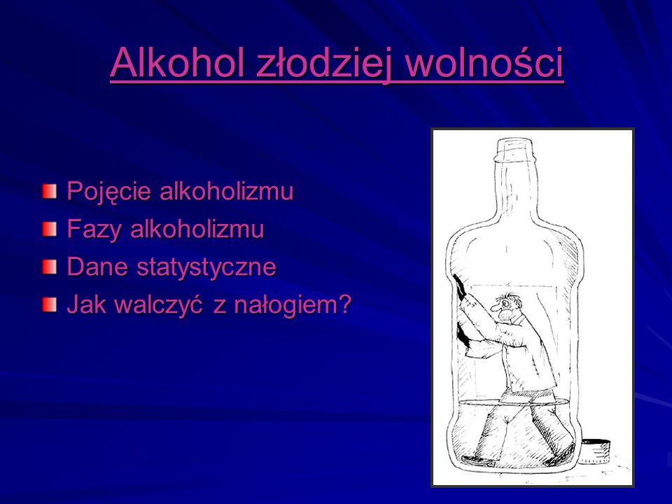 Alkohol złodziej wolności Pojęcie alkoholizmu Fazy alkoholizmu Dane statystyczne Jak walczyć z nałogiem?