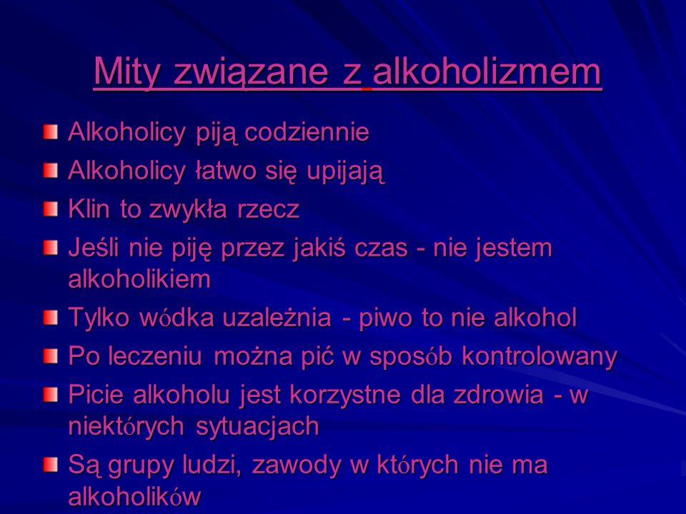 Mity związane z alkoholizmem Alkoholicy piją codziennie Alkoholicy łatwo się upijają Klin to zwykła rzecz Jeśli nie piję przez jakiś czas - nie jestem