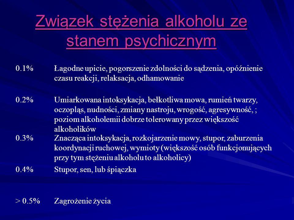 Związek stężenia alkoholu ze stanem psychicznym 0.1%Łagodne upicie, pogorszenie zdolności do sądzenia, opóźnienie czasu reakcji, relaksacja, odhamowan