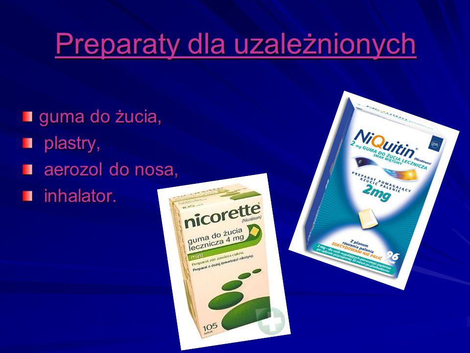 Preparaty dla uzależnionych guma do żucia, plastry, plastry, aerozol do nosa, aerozol do nosa, inhalator. inhalator.