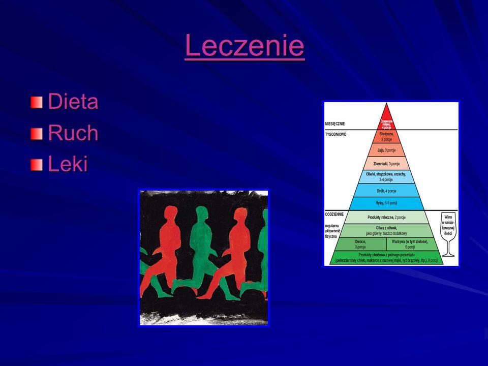 Leczenie DietaRuchLeki