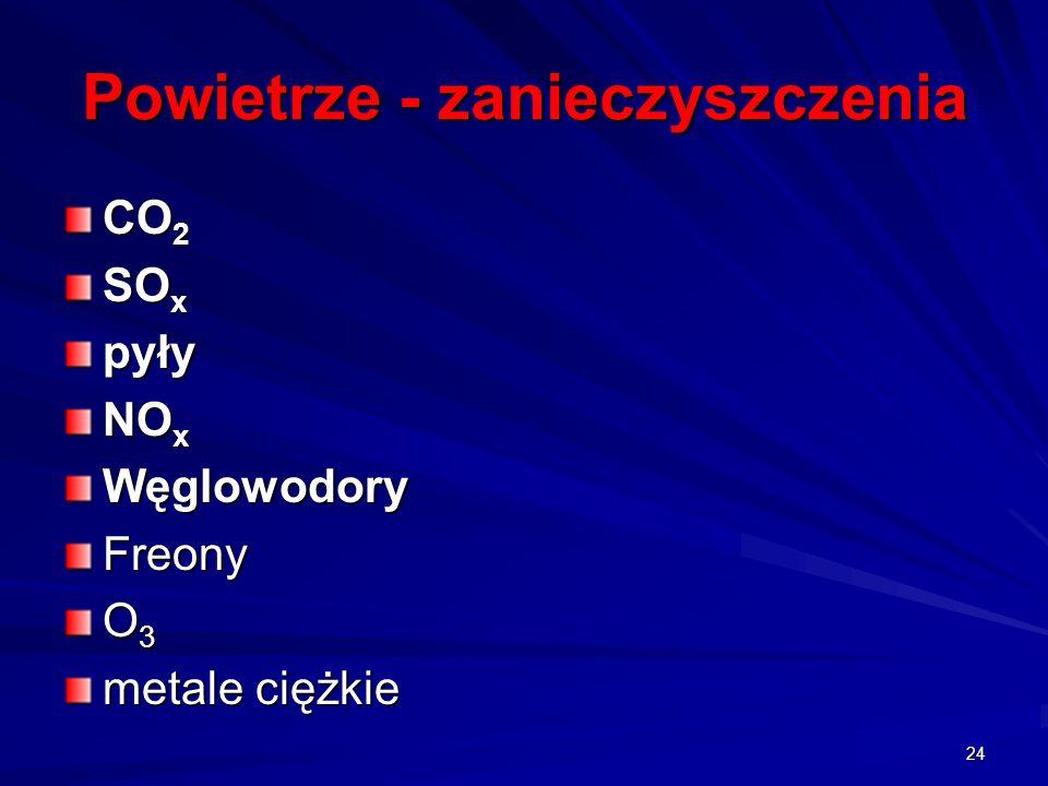 Powietrze - zanieczyszczenia CO 2 SO x pyły NO x WęglowodoryFreony O 3 metale ciężkie 24