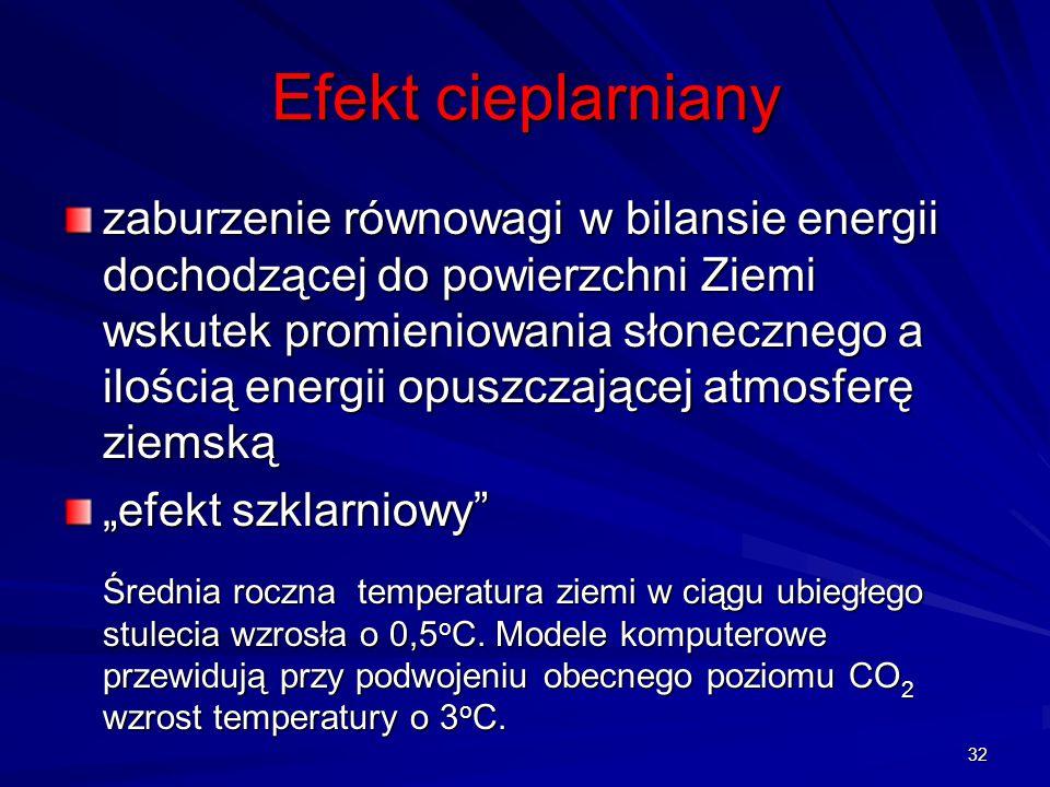 32 Efekt cieplarniany zaburzenie równowagi w bilansie energii dochodzącej do powierzchni Ziemi wskutek promieniowania słonecznego a ilością energii op