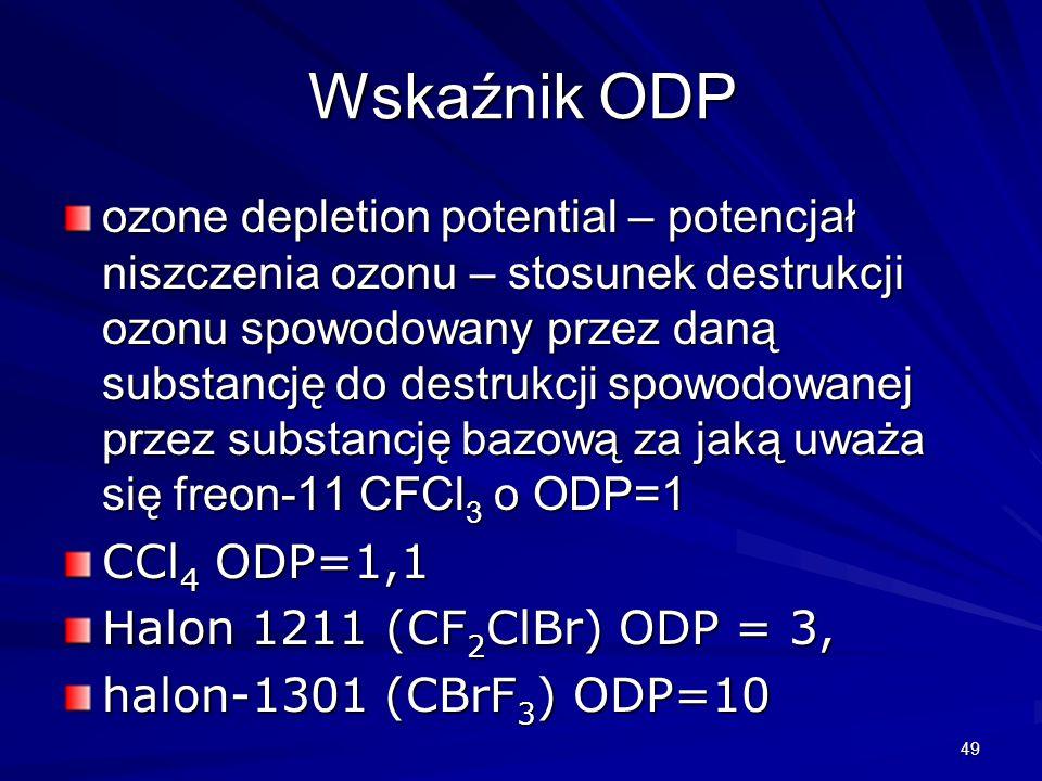Wskaźnik ODP ozone depletion potential – potencjał niszczenia ozonu – stosunek destrukcji ozonu spowodowany przez daną substancję do destrukcji spowod