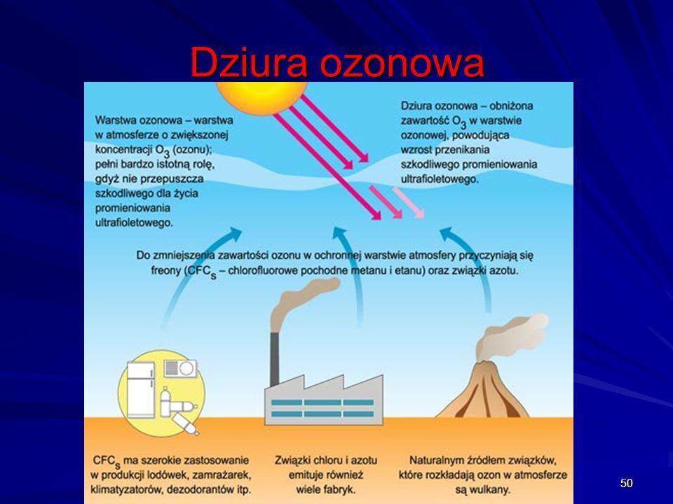 Dziura ozonowa 50