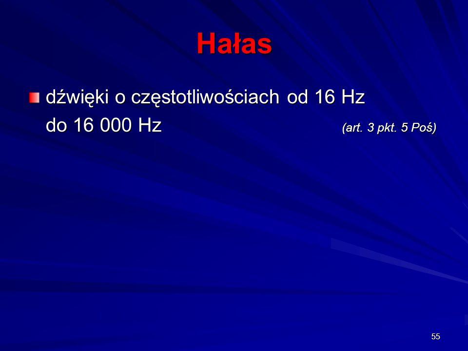 Hałas dźwięki o częstotliwościach od 16 Hz do 16 000 Hz (art. 3 pkt. 5 Poś) 55