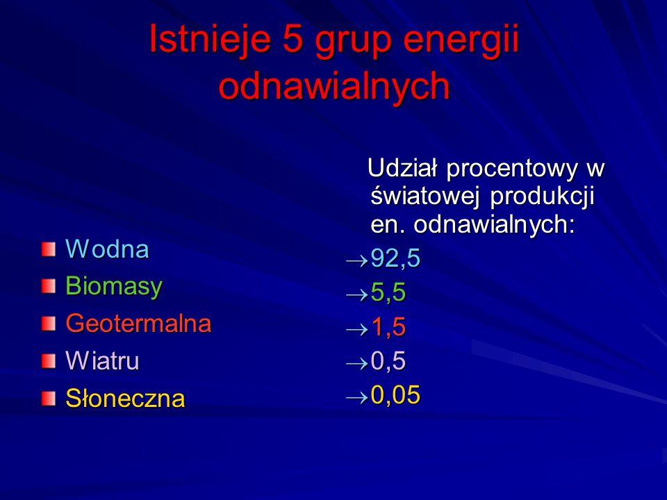 Istnieje 5 grup energii odnawialnych WodnaBiomasyGeotermalnaWiatruSłoneczna Udział procentowy w światowej produkcji en. odnawialnych: Udział procentow