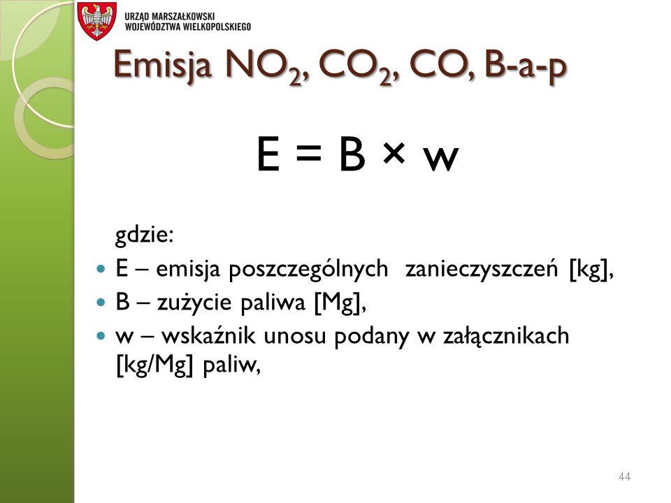 Emisja NO 2, CO 2, CO, B-a-p E = B × w gdzie: E – emisja poszczególnych zanieczyszczeń [kg], B – zużycie paliwa [Mg], w – wskaźnik unosu podany w załą