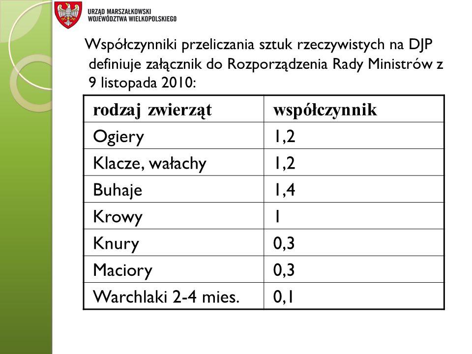 Współczynniki przeliczania sztuk rzeczywistych na DJP definiuje załącznik do Rozporządzenia Rady Ministrów z 9 listopada 2010: rodzaj zwierzątwspółczy