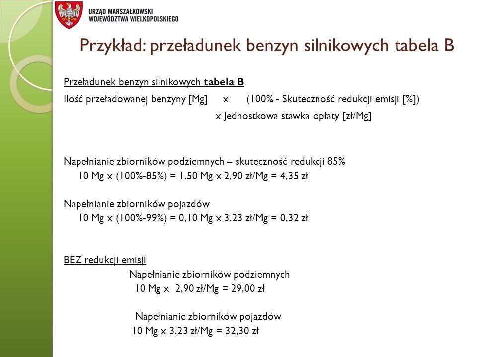 Przykład: przeładunek benzyn silnikowych tabela B Przeładunek benzyn silnikowych tabela B Ilość przeładowanej benzyny [Mg] x (100% - Skuteczność reduk